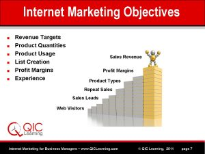 Internet-marketing-goals-and-objectives